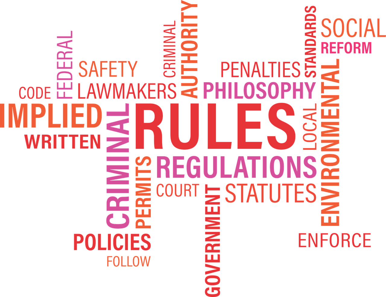 "A word cloud centered on ""rules and regulations"" that represents the Policies category."